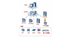 U2000 Solution to the Access Domain — Service-Oriented, Professional O&M